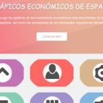 """El """"Making of"""" de la web sobre los Indicadores Macroeconómicos de España"""