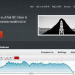 Nuevo proyecto sobre el tema del Peak Oil